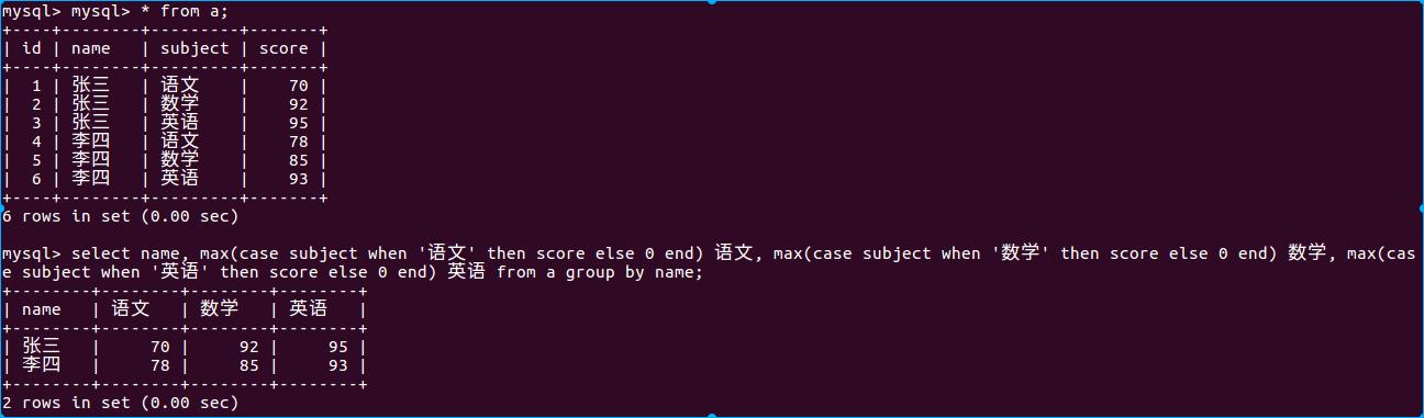 从a表查出b表运行结果