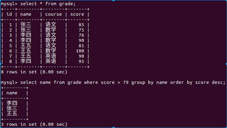 每门课程都大于79分错误运行结果